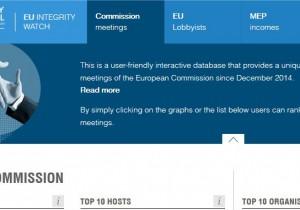 eu-integrity-watch