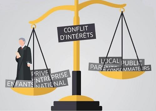 Réflexions sur la notion d'intérêt(s) en droit